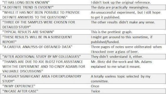 Translating scientific papers